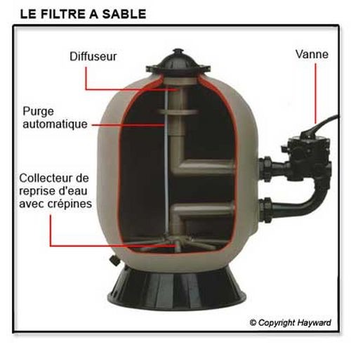 PJV - Sable de filtration